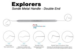 Explorer Explorers  Double End